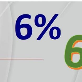 Felmérés a 6%-os bérfejlesztésről
